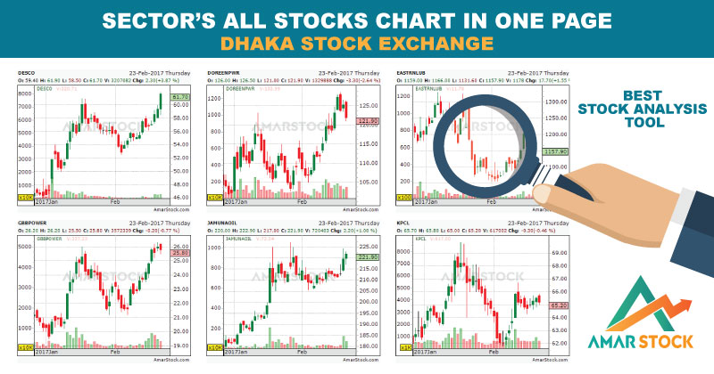 best stock analysis tools