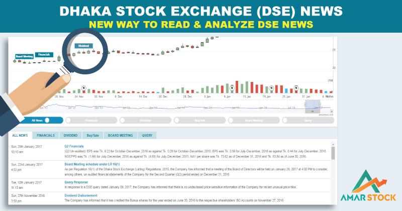DSE News - Today's Dhaka Stock Exchange (DSE) News